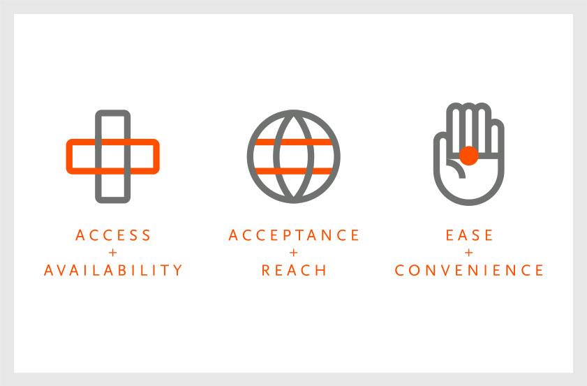 Gee Chung Design Vaxart Platform Benefit Symbols
